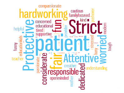 Descriptive text: Pengertian, Ciri, Struktur, Tujuan dan Contohnya