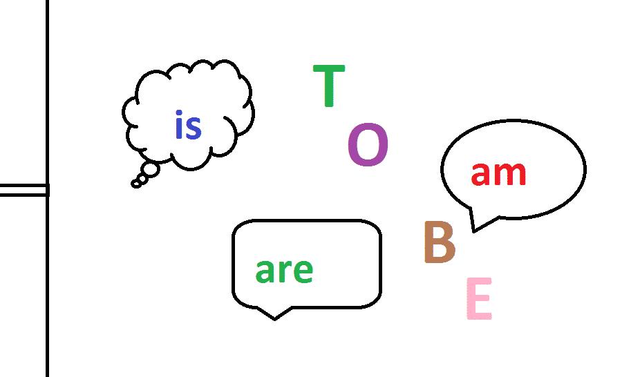Penggunaan Statement Dan Question Dengan To Be Beserta Contohnya