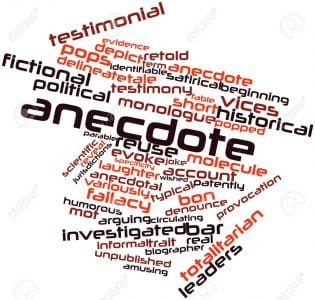 Anecdote Text : Pengertian, Tujuan, Ciri Dan Generic Structure Dalam