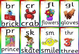 Konsonan Cluster (Consonant Cluster) Dalam Bahasa Inggris