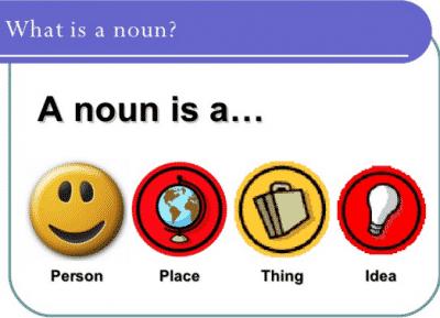 pengertian-jenis-fungsi-dan-contoh-noun