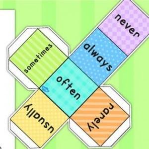 Adverb of Frequency: Pengertian, Contoh Kalimat Dan Soal Dalam Bahasa Inggris