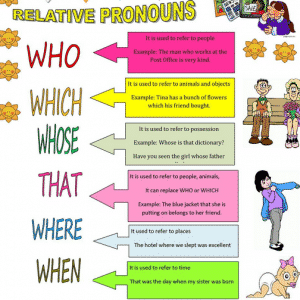 relative-pronoun