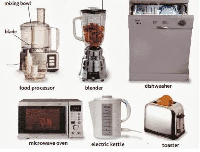 Nama Benda Yang Ada Di Ruang Dapur Dalam Bahasa Inggris Dan Artinya