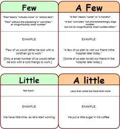 Penggunaan A Little/Little Dan A Few/Few Dalam Bahasa Inggris Beserta Contoh Kalimatnya