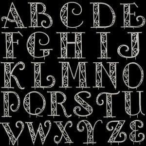 Alphabet Dalam Bahasa Inggris Dan Cara Membacanya