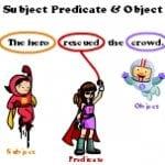 subjek predikat objek