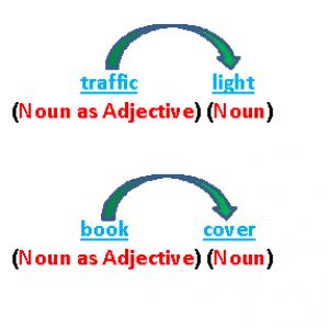 NounAdjective