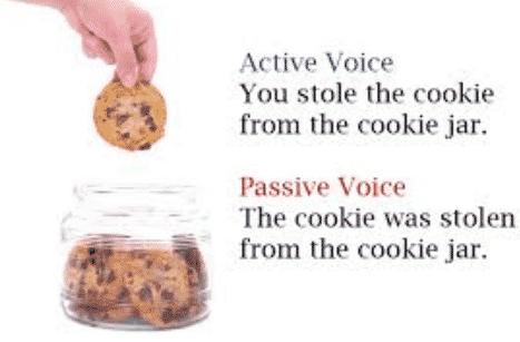 14 Soal Active-Passive Dalam Bahasa Inggris Lengkap