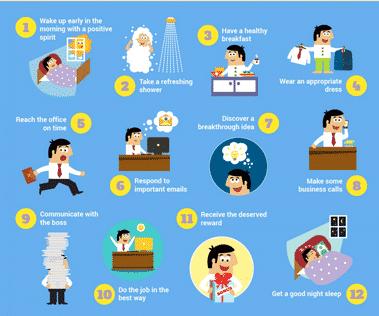 daily-activity-bahasa-inggris