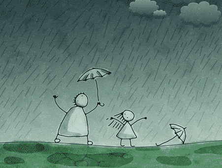 contoh explanation text tentang hujan dalam bahasa inggris paling