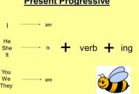 Kumpulan Soal Essay Present Progressive Dalam Bahasa Inggris Lengkap