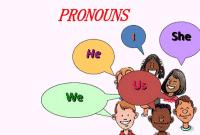 """10 Soal """"Pronoun + A form of be going to"""" Dalam Bahasa Inggris"""
