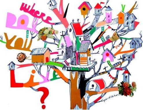 Perbedaan What Is Your Address dan Where Do You Live Beserta Contoh Kalimatnya Dalam Bahasa Inggris