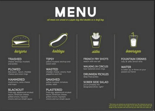Contoh Daftar Menu Makanan Di Restaurant Dalam Bahasa Inggris 5