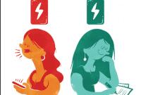 Introvert Vs Extrovert: Penjeasan Dan Ciri-Cirinya