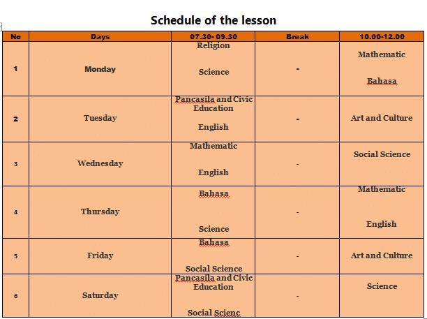 Contoh Jadwal Pelajaran Sd Dalam Bahasa Inggris Ibi Ilmubahasainggris Com