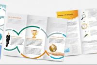 Contoh Functional Text Tentang Brochure Dalam Bahasa Inggris Dan Artinya