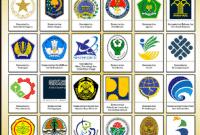 Nama-Kementrian-Di-Indonesia-Dalam-Bahasa-Inggris