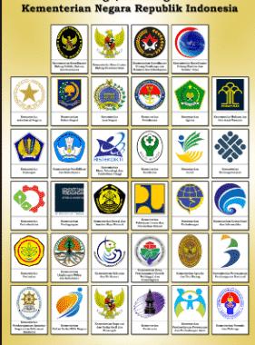 Nama Kementrian Di Indonesia Dalam Bahasa Inggris