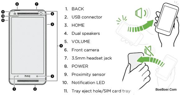 contoh Manual Guide 1