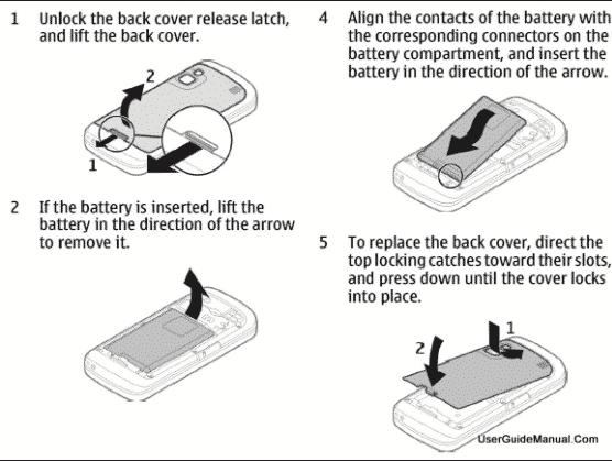 contoh Manual Guide 2