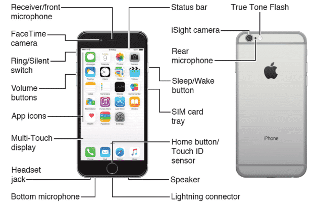 Apple iPhone 4 Manual User Guide - Phone Arena