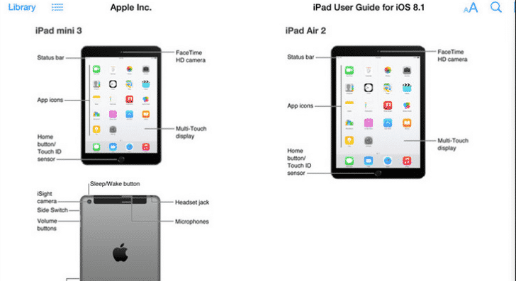 contoh Manual Guide 4