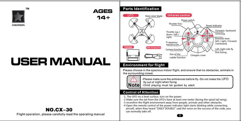 contoh Manual Guide 5