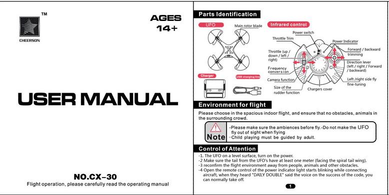 contoh Manual Guide 5
