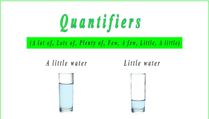 Contoh Materi Bahasa Inggris Exercise Quantifiers
