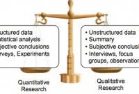 Perbedaan Pendekatan Kualitatif Dan Kuantitatif Dalam Penelitian Pengajaran Bahasa Asing